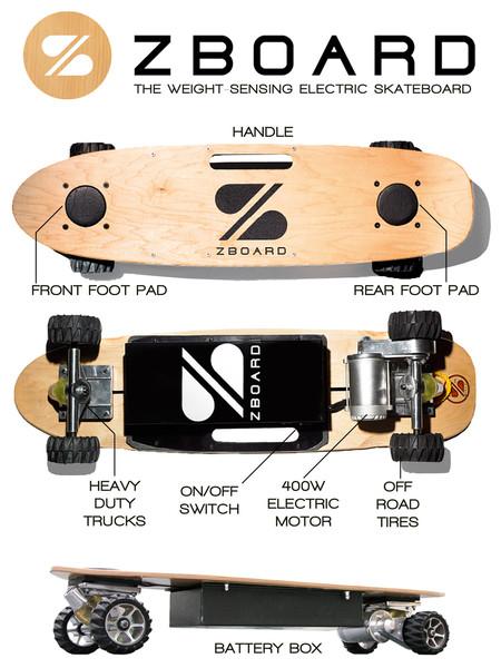 ZBoard-1-lecatalog.com