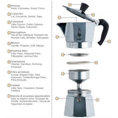 Faire Du Cafe Avec Une Machine Bialetti